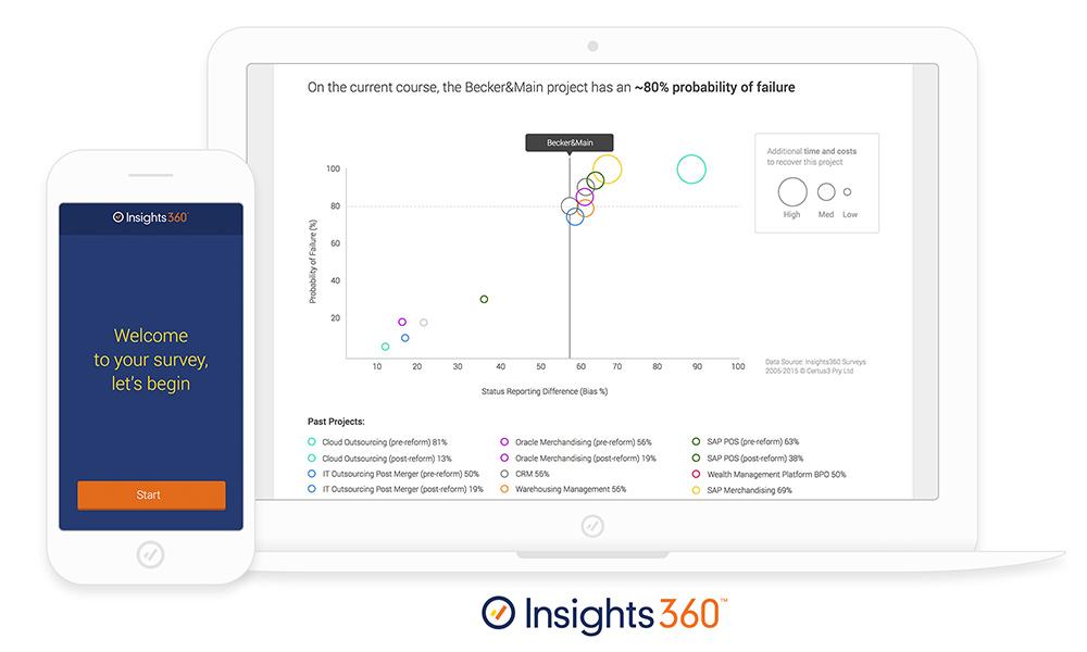 certus3-insights360-half